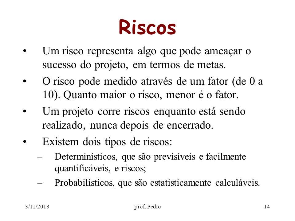 Riscos Um risco representa algo que pode ameaçar o sucesso do projeto, em termos de metas.