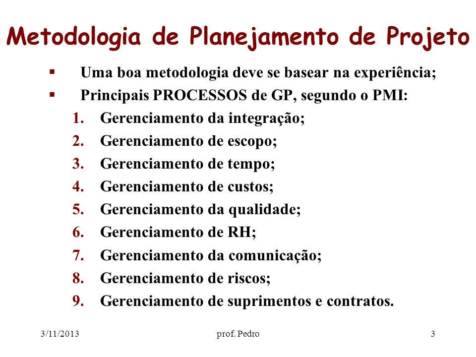 Metodologia de Planejamento de Projeto