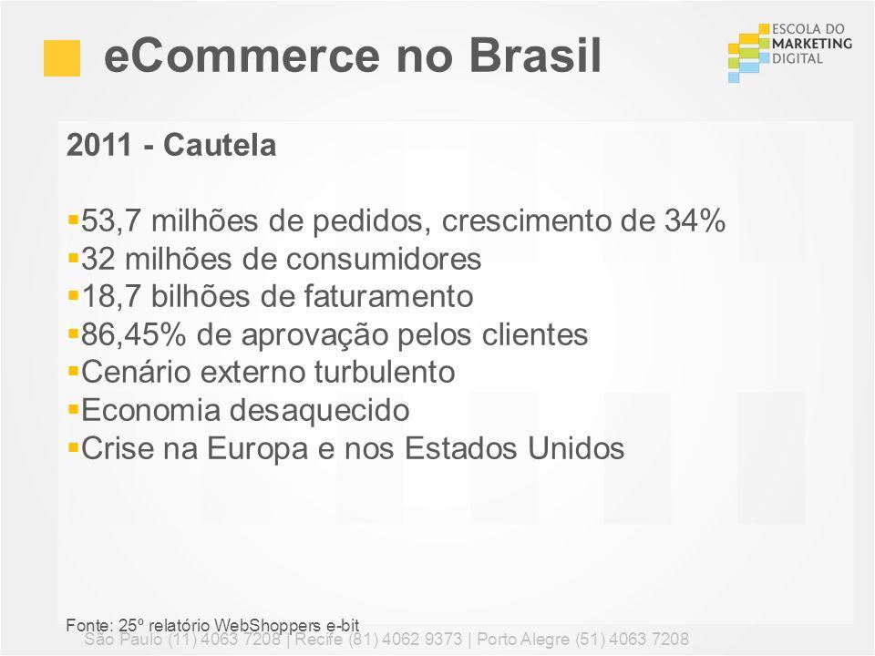 eCommerce no Brasil 2011 - Cautela