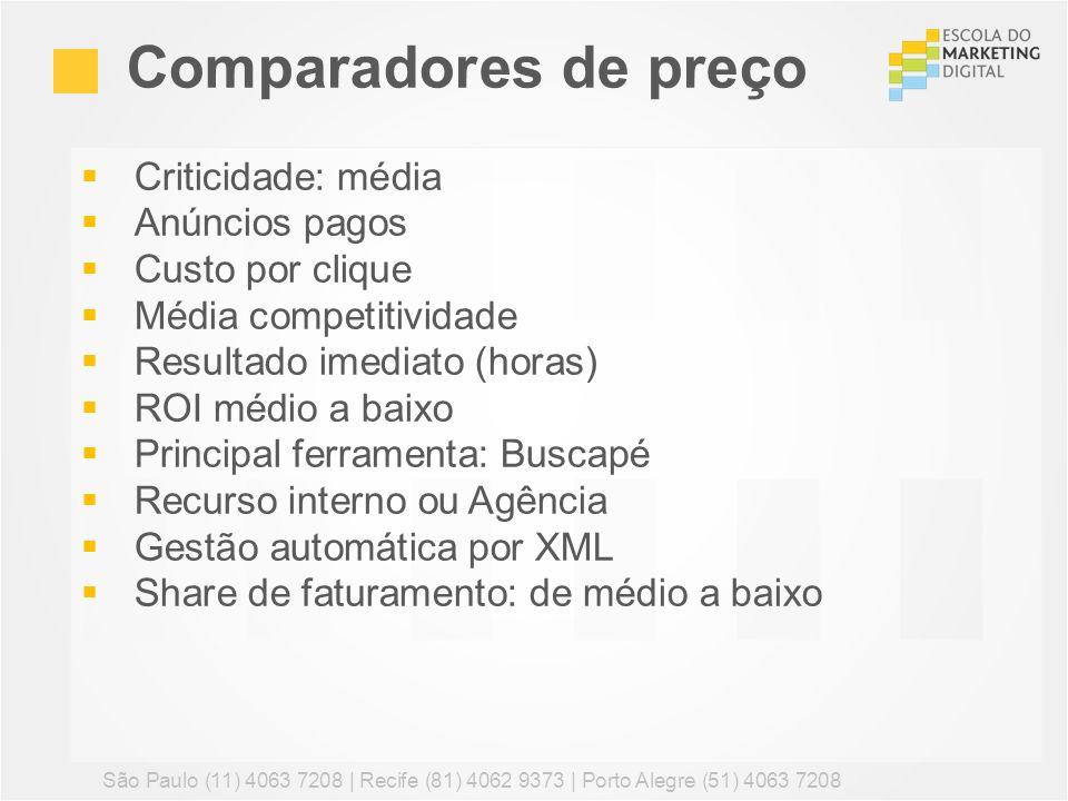 Comparadores de preço Criticidade: média Anúncios pagos