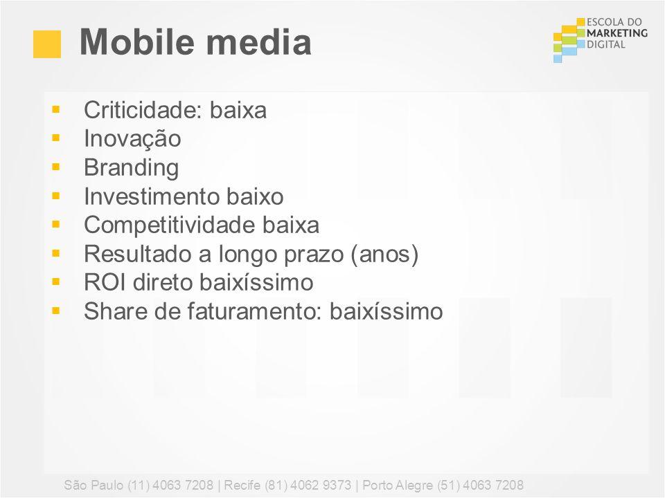 Mobile media Criticidade: baixa Inovação Branding Investimento baixo