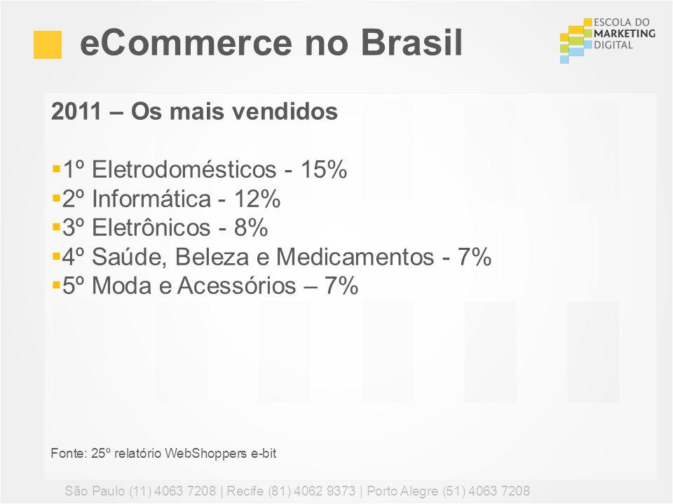eCommerce no Brasil 2011 – Os mais vendidos 1º Eletrodomésticos - 15%