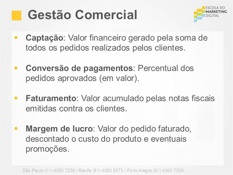 Gestão Comercial Captação: Valor financeiro gerado pela soma de todos os pedidos realizados pelos clientes.