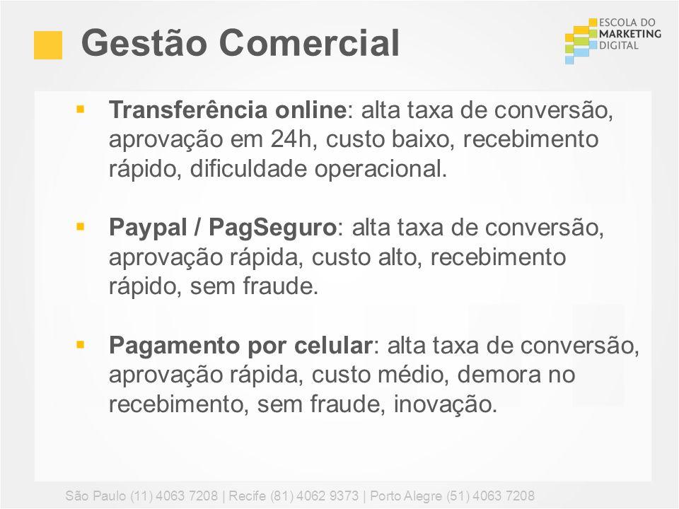 Gestão Comercial Transferência online: alta taxa de conversão, aprovação em 24h, custo baixo, recebimento rápido, dificuldade operacional.