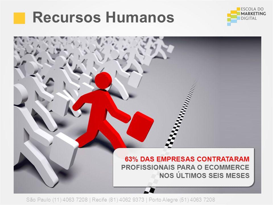 Recursos Humanos63% DAS EMPRESAS CONTRATARAM PROFISSIONAIS PARA O ECOMMERCE NOS ÚLTIMOS SEIS MESES.