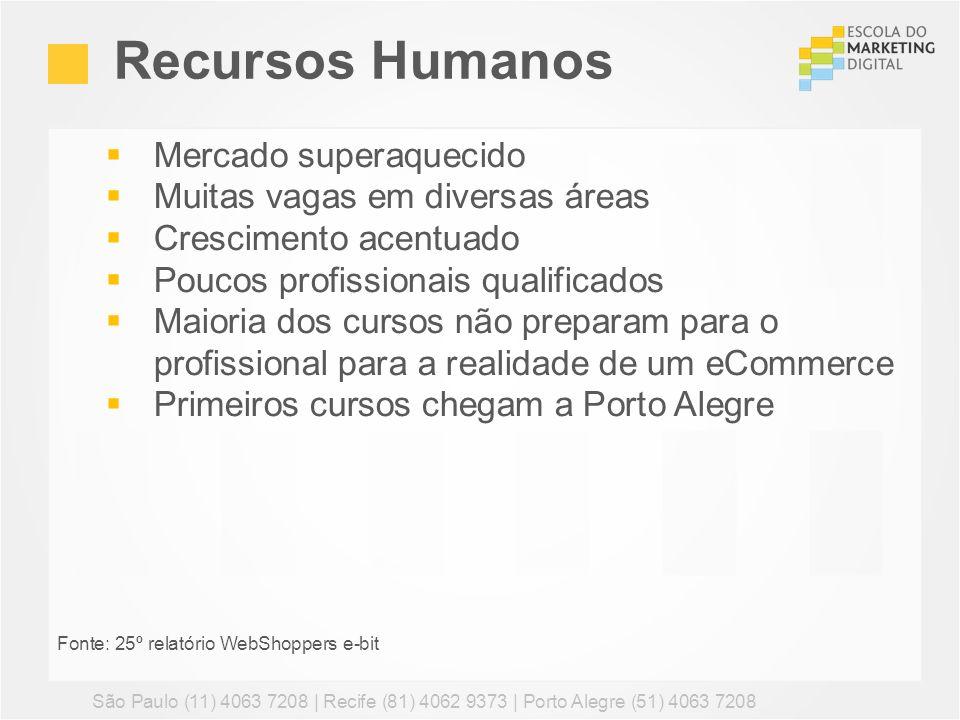 Recursos Humanos Mercado superaquecido Muitas vagas em diversas áreas