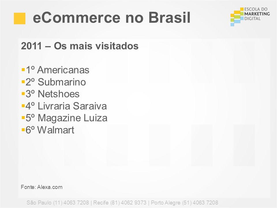 eCommerce no Brasil 2011 – Os mais visitados 1º Americanas