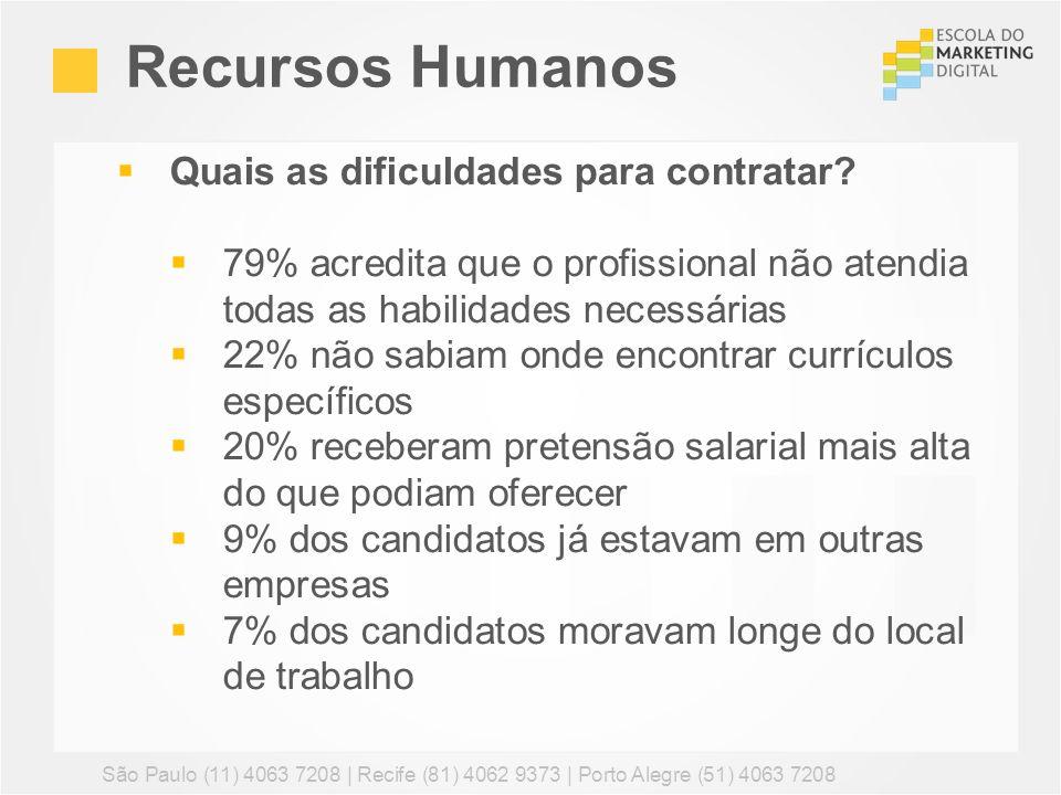 Recursos Humanos Quais as dificuldades para contratar