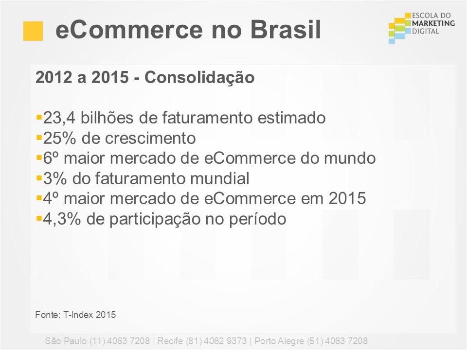 eCommerce no Brasil 2012 a 2015 - Consolidação