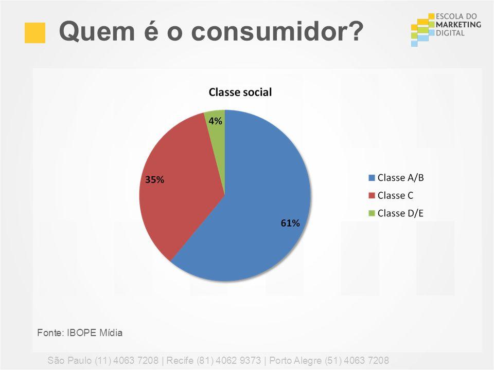 Quem é o consumidor Fonte: IBOPE Mídia