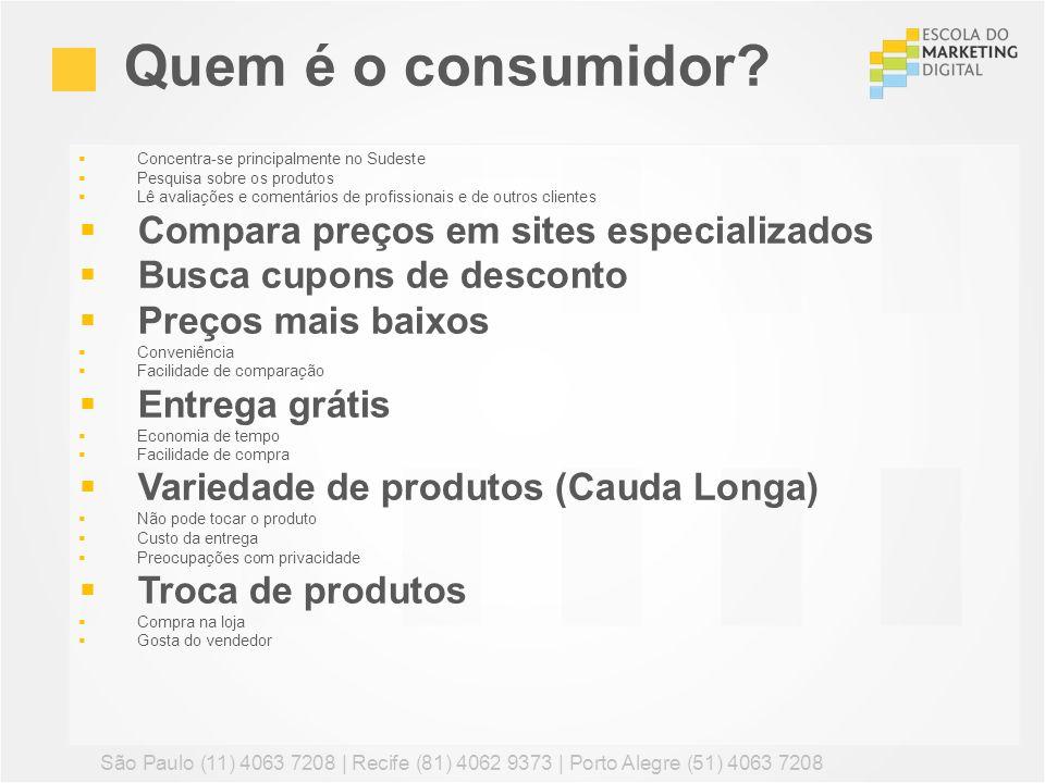 Quem é o consumidor Compara preços em sites especializados