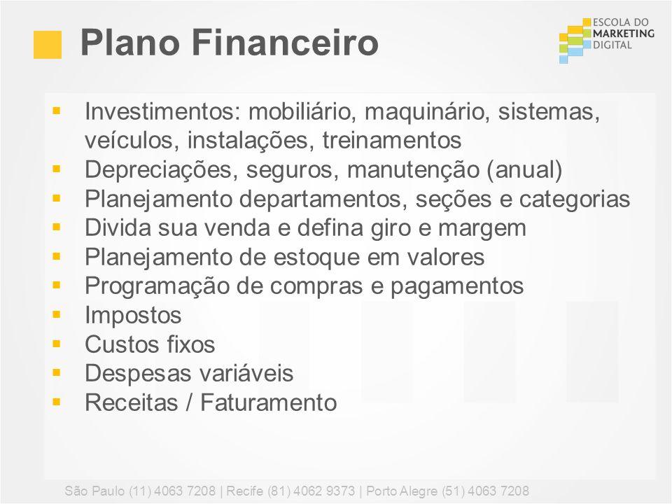 Plano Financeiro Investimentos: mobiliário, maquinário, sistemas, veículos, instalações, treinamentos.