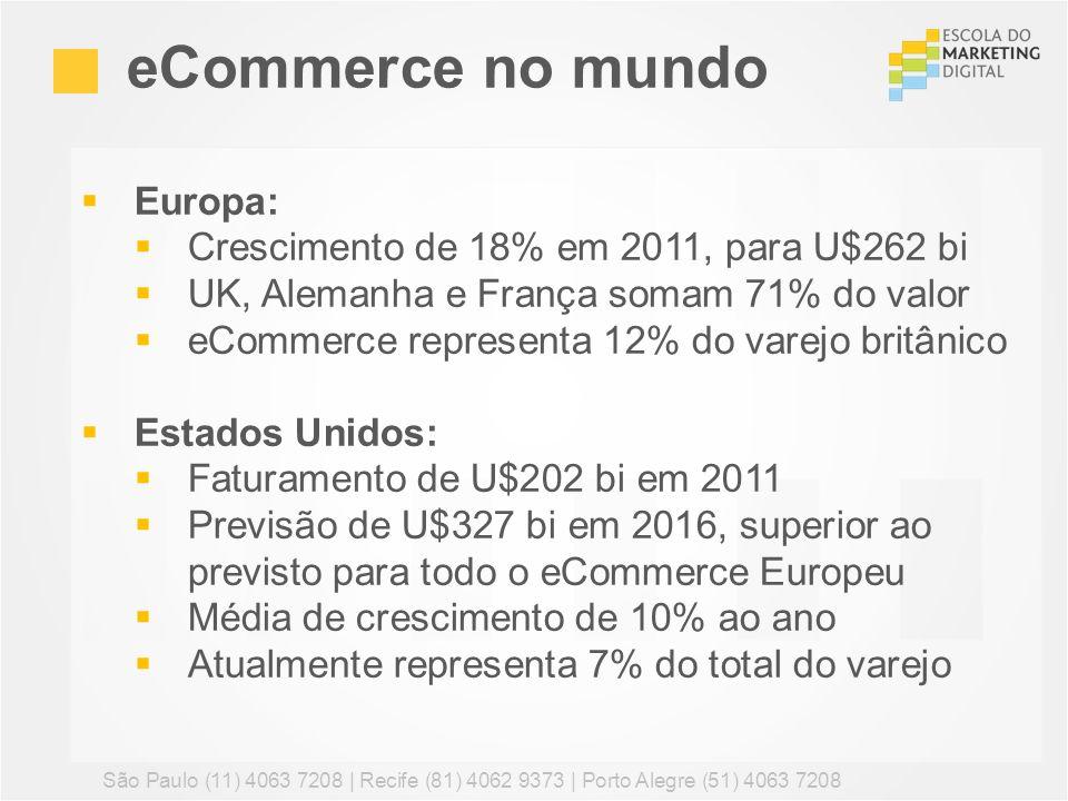 eCommerce no mundo Europa: Crescimento de 18% em 2011, para U$262 bi
