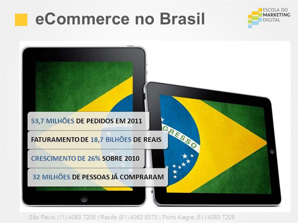 eCommerce no Brasil 53,7 MILHÕES DE PEDIDOS EM 2011