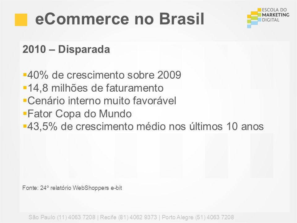 eCommerce no Brasil 2010 – Disparada 40% de crescimento sobre 2009