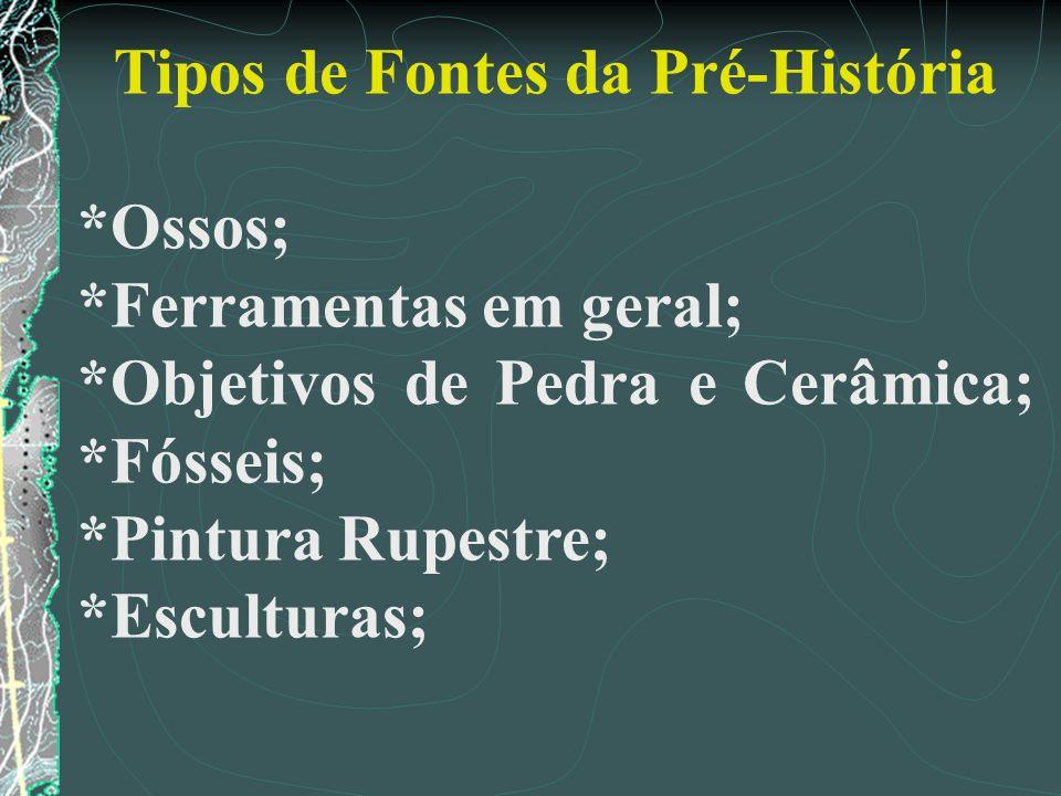 Tipos de Fontes da Pré-História