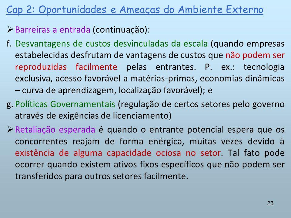 Cap 2: Oportunidades e Ameaças do Ambiente Externo