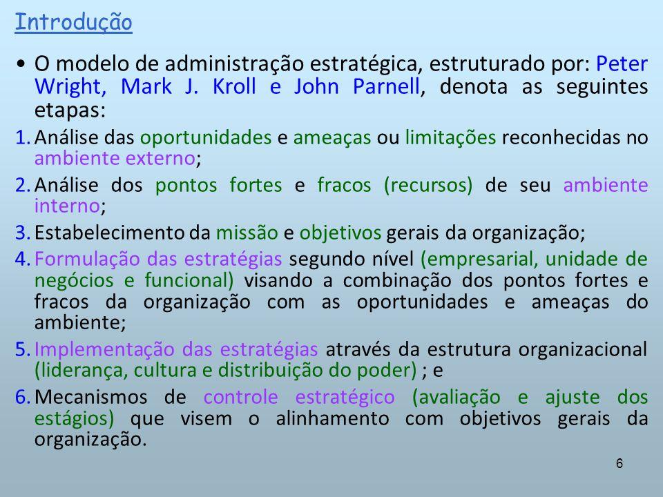 Introdução O modelo de administração estratégica, estruturado por: Peter Wright, Mark J. Kroll e John Parnell, denota as seguintes etapas: