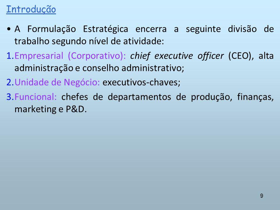 Unidade de Negócio: executivos-chaves;