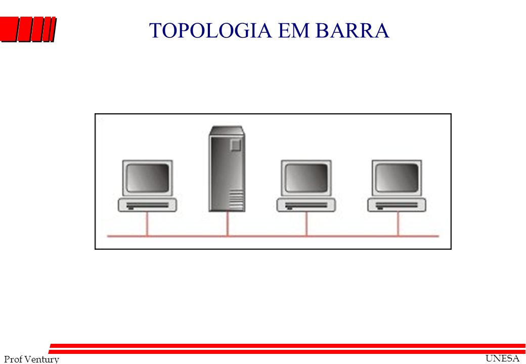 TOPOLOGIA EM BARRA