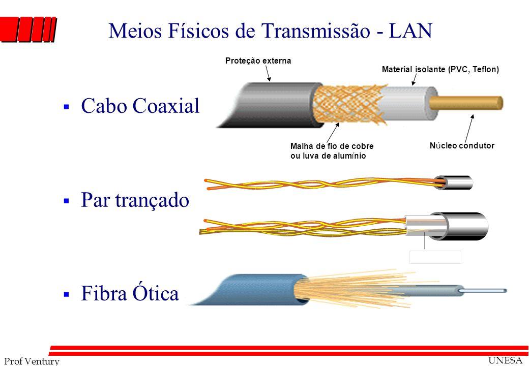 Meios Físicos de Transmissão - LAN