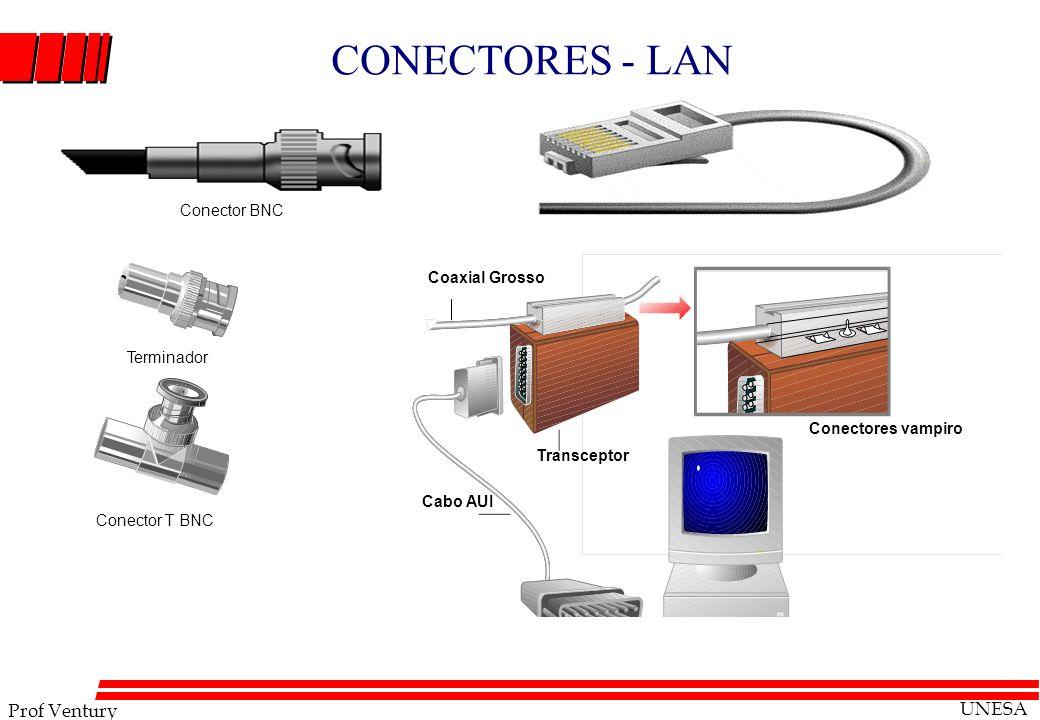 CONECTORES - LAN Conector BNC Coaxial Grosso Terminador