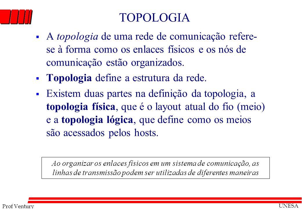 TOPOLOGIA A topologia de uma rede de comunicação refere-se à forma como os enlaces físicos e os nós de comunicação estão organizados.