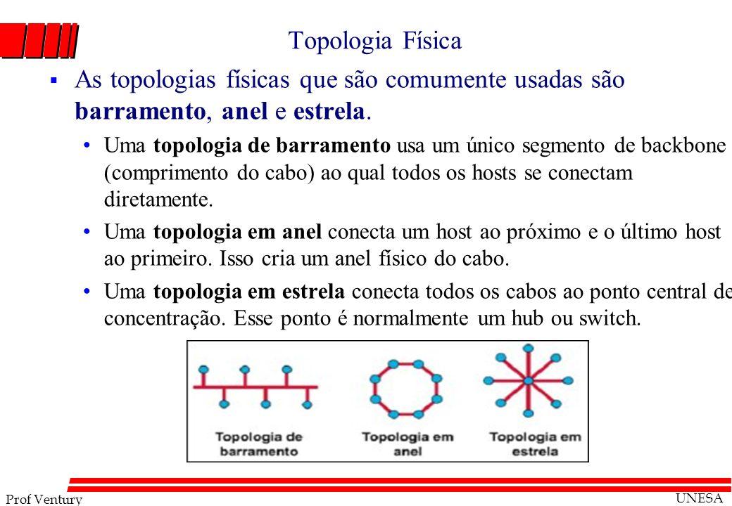 Topologia Física As topologias físicas que são comumente usadas são barramento, anel e estrela.