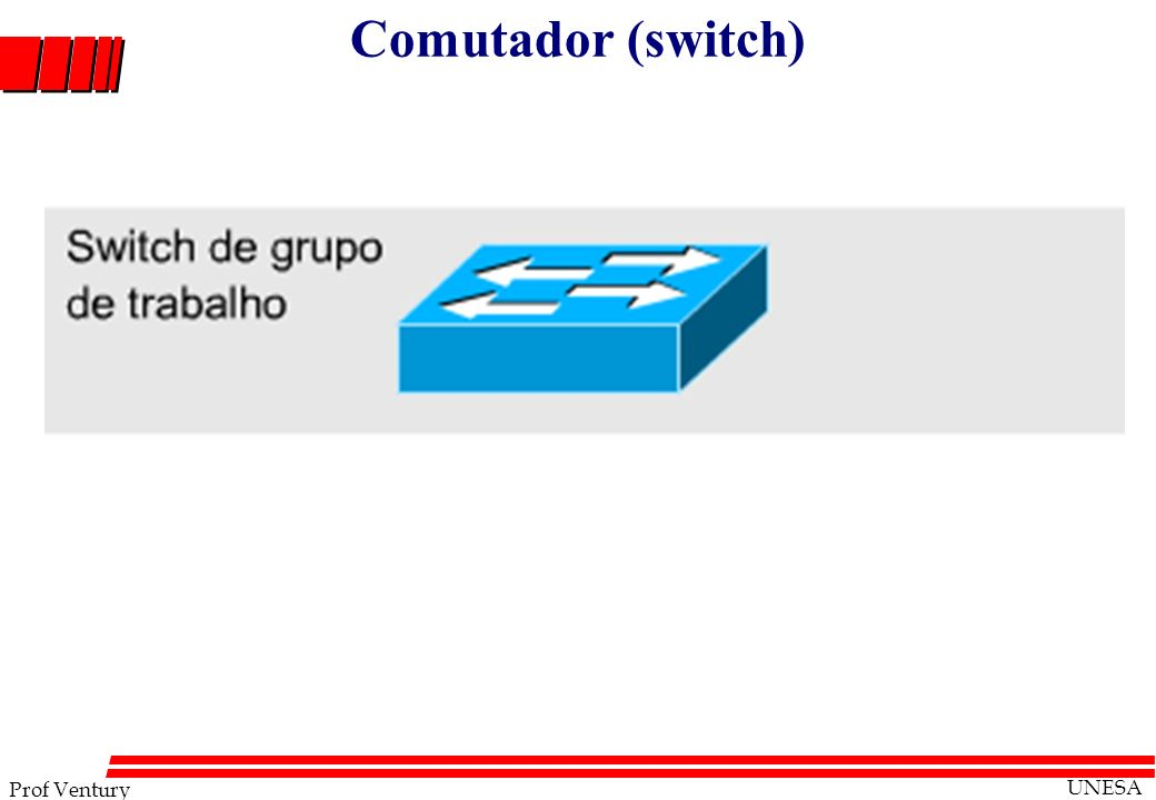 Comutador (switch)