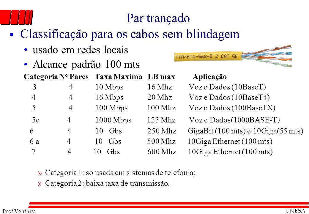 Classificação para os cabos sem blindagem