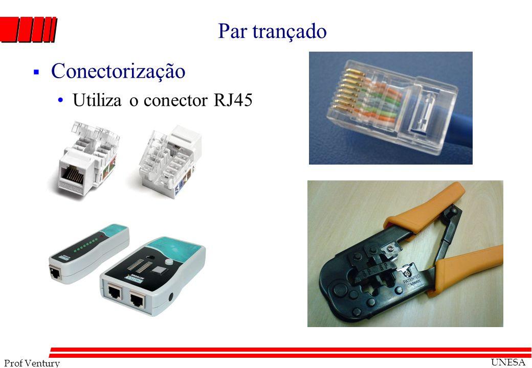 Par trançado Conectorização Utiliza o conector RJ45