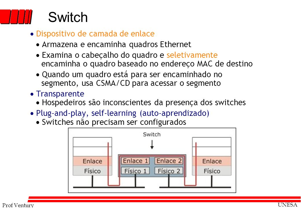 Switch  Dispositivo de camada de enlace