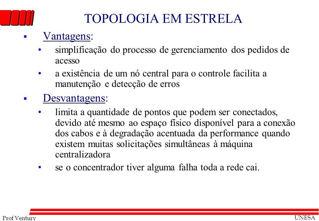 TOPOLOGIA EM ESTRELA Vantagens: Desvantagens: