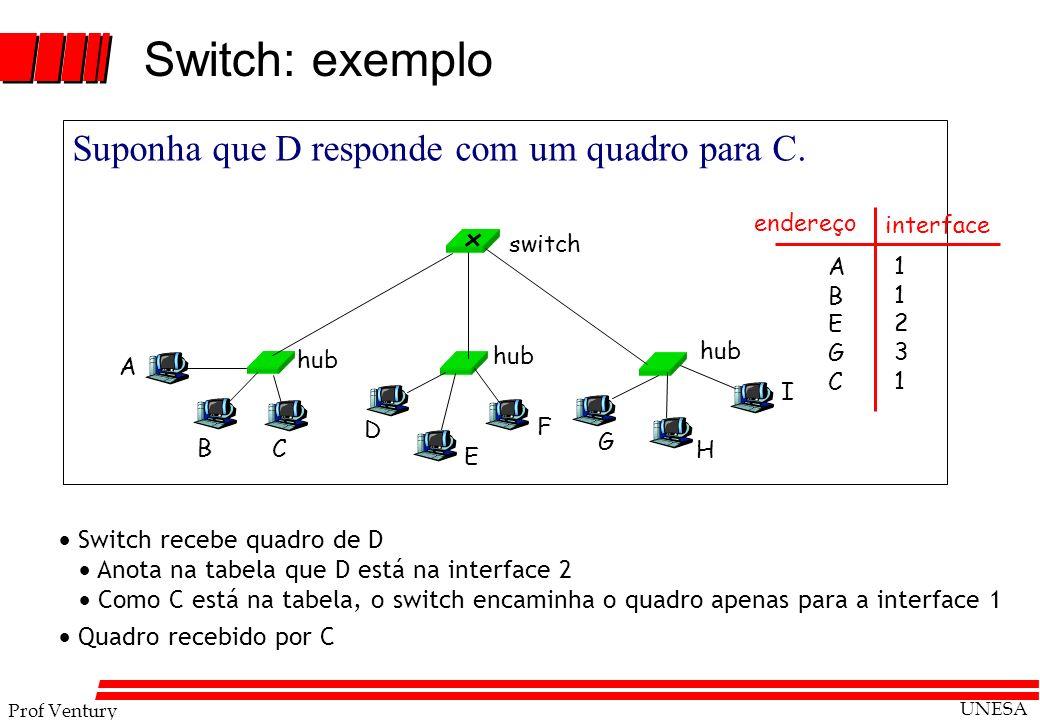 Switch: exemplo Suponha que D responde com um quadro para C.