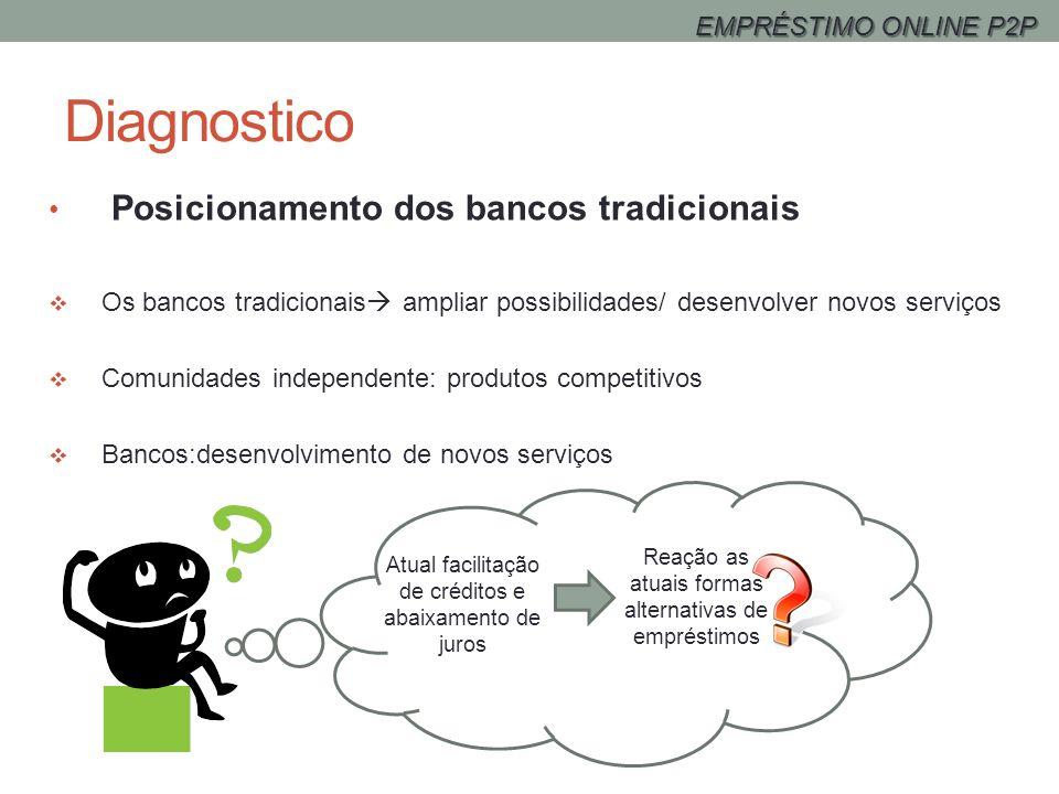 Diagnostico Posicionamento dos bancos tradicionais