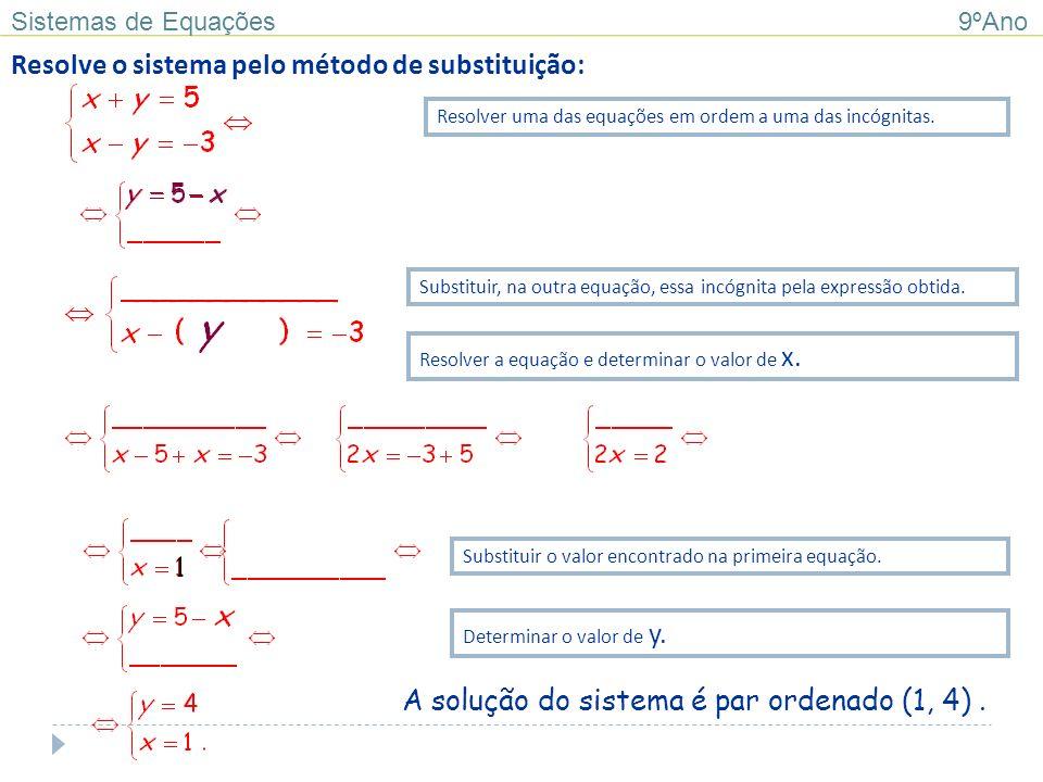 Resolve o sistema pelo método de substituição: