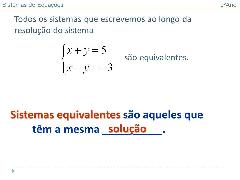 Sistemas equivalentes são aqueles que têm a mesma __________. solução