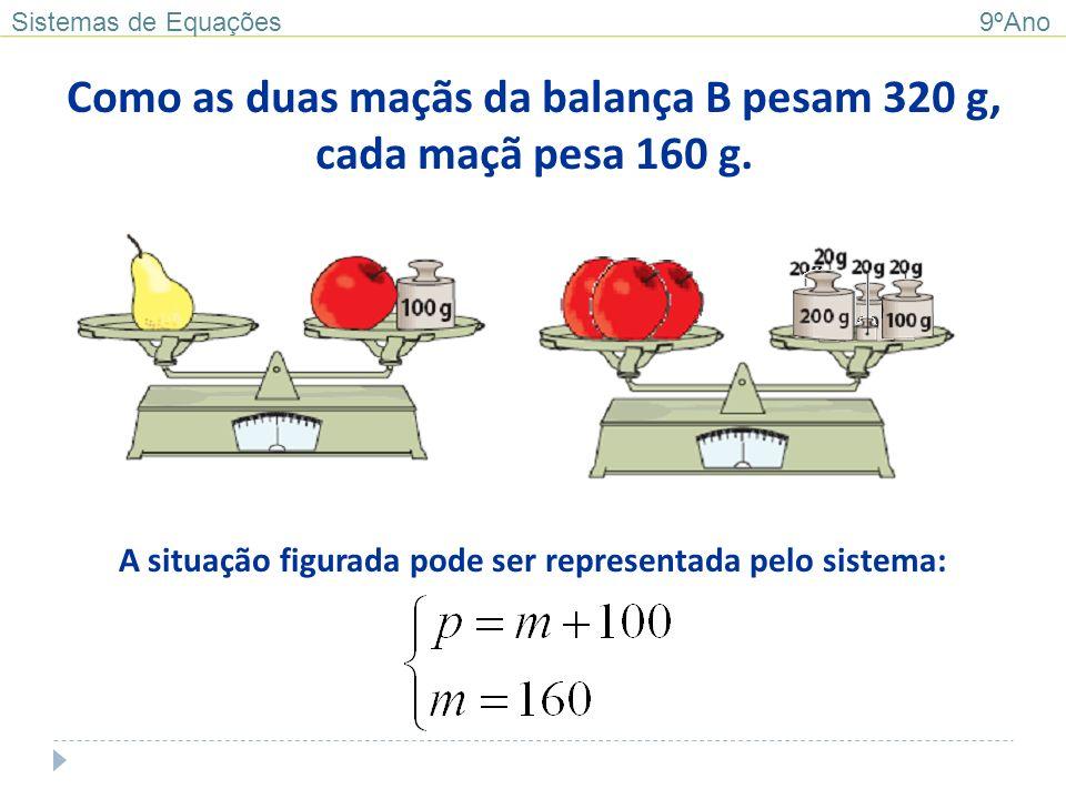 Como as duas maçãs da balança B pesam 320 g, cada maçã pesa 160 g.