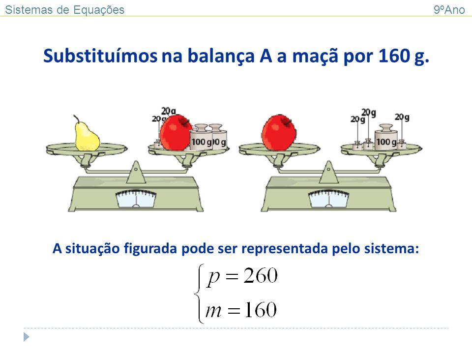 Substituímos na balança A a maçã por 160 g.