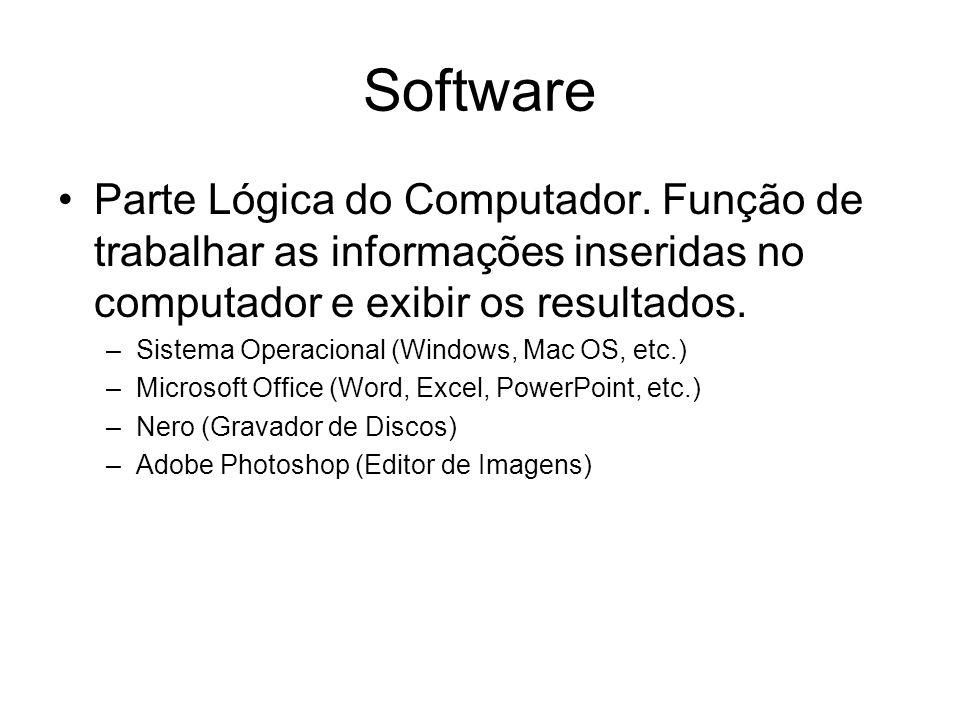 Software Parte Lógica do Computador. Função de trabalhar as informações inseridas no computador e exibir os resultados.