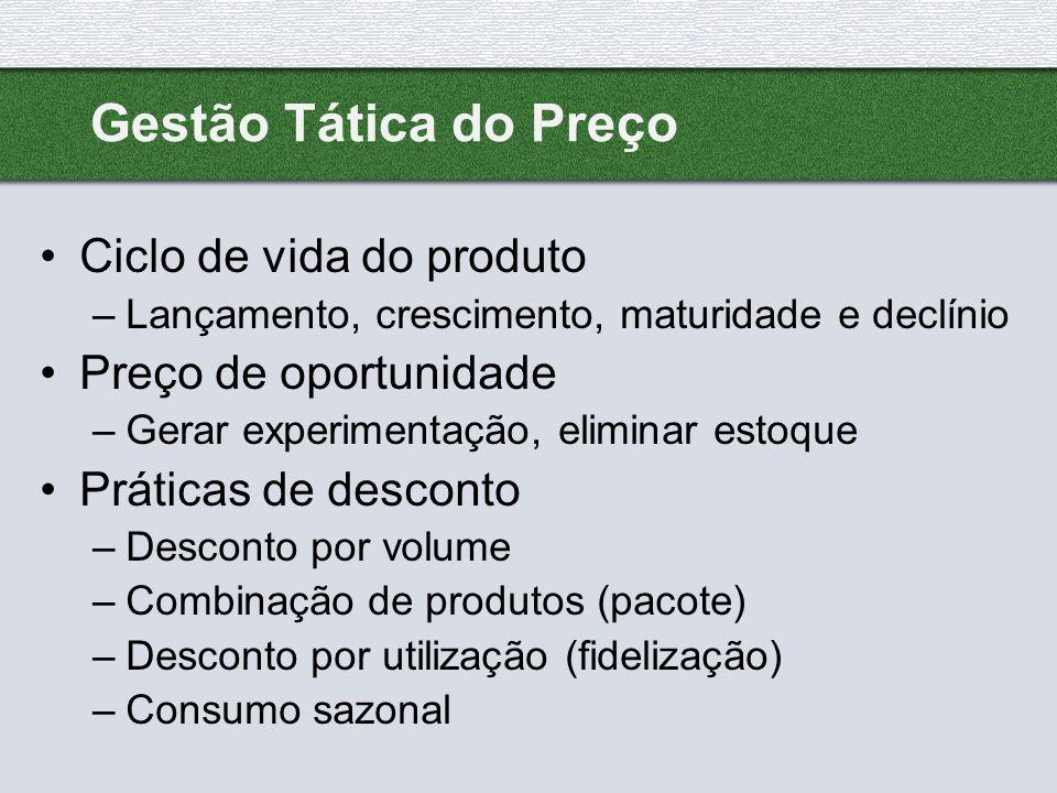 Gestão Tática do Preço Ciclo de vida do produto Preço de oportunidade
