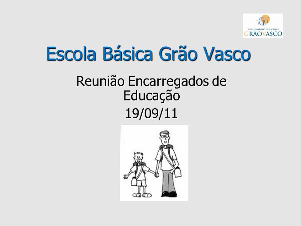 Escola Básica Grão Vasco