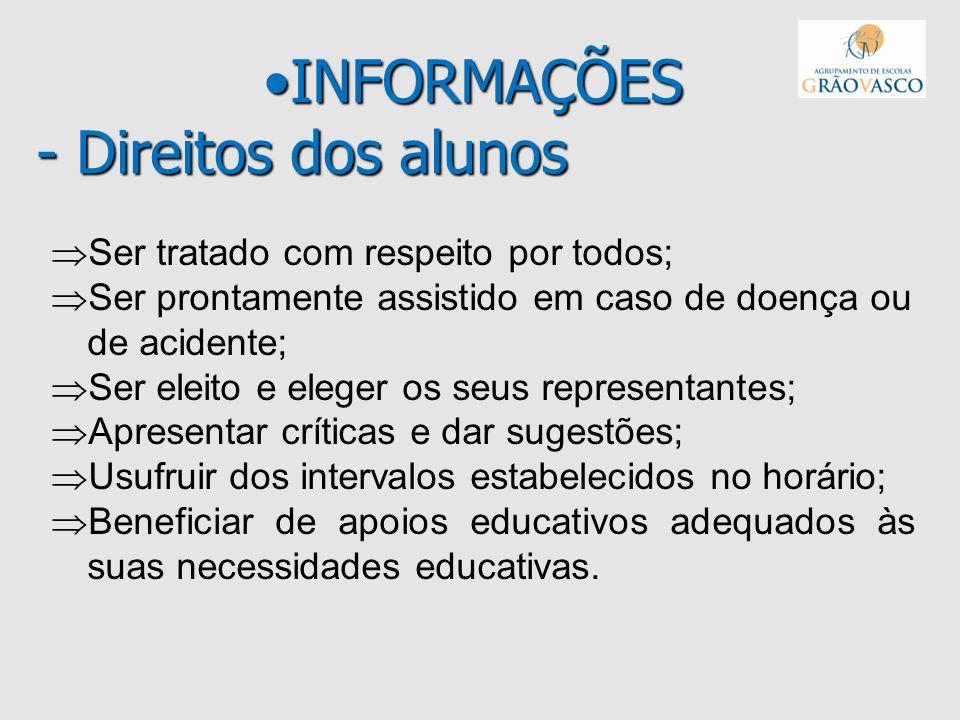 INFORMAÇÕES - Direitos dos alunos