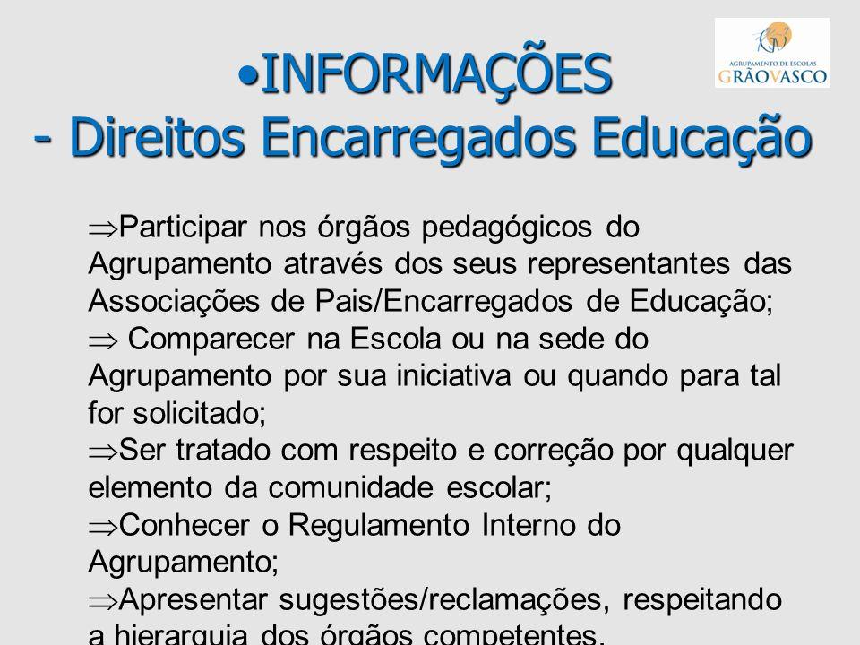 INFORMAÇÕES - Direitos Encarregados Educação