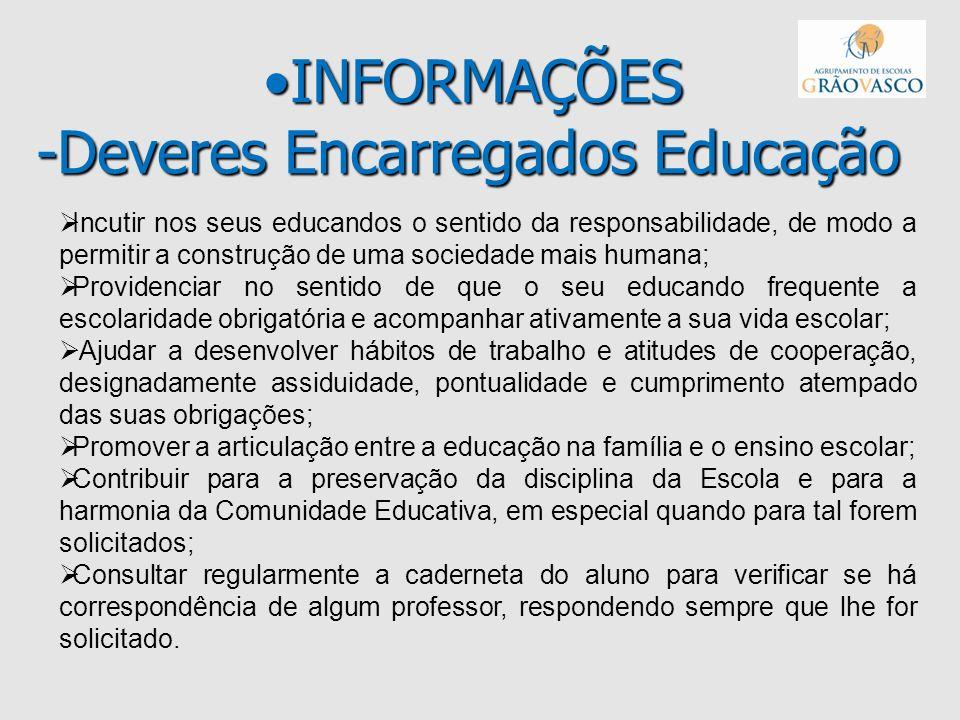 INFORMAÇÕES -Deveres Encarregados Educação