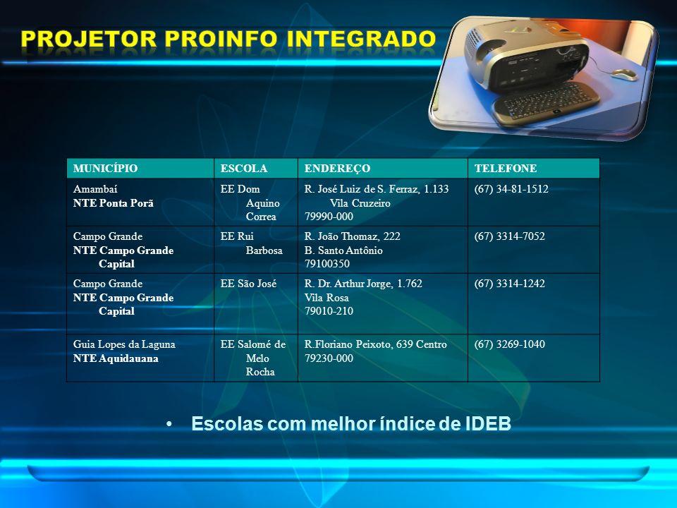 Projetor Proinfo Integrado