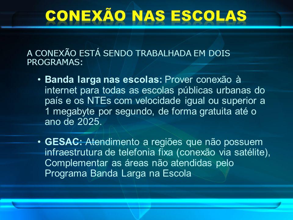 CONEXÃO NAS ESCOLASA CONEXÃO ESTÁ SENDO TRABALHADA EM DOIS PROGRAMAS: