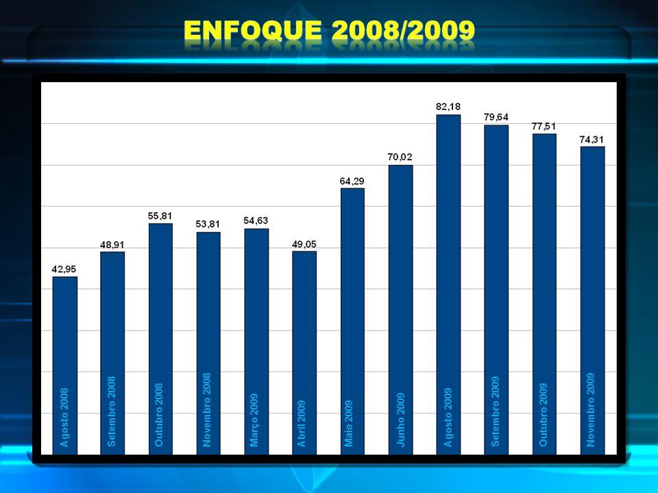 ENFOQUE 2008/2009 Agosto 2008 Setembro 2008 Outubro 2008 Novembro 2008