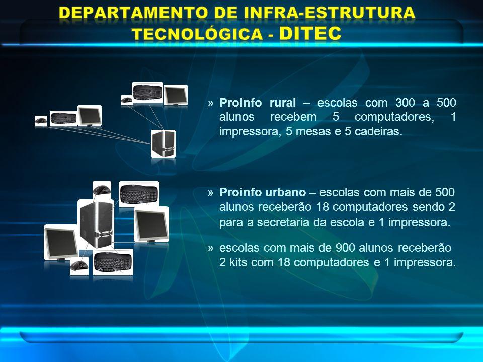 Departamento de Infra-Estrutura Tecnológica - DITEC