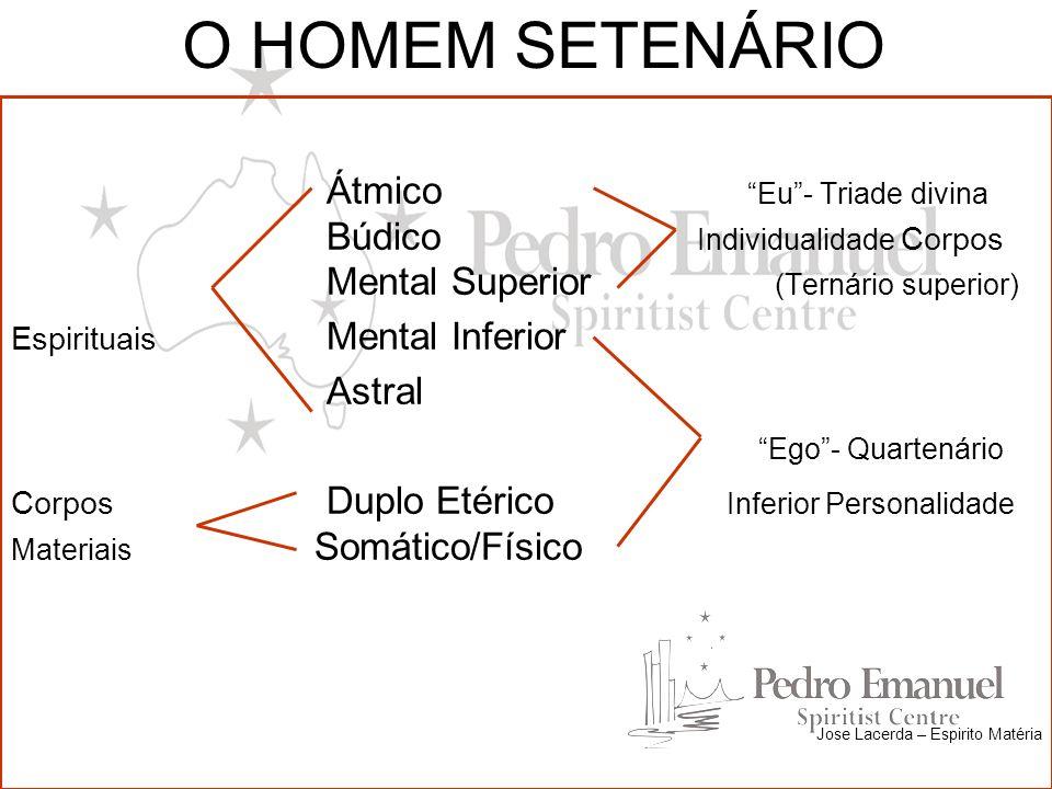 O HOMEM SETENÁRIO